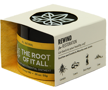 REWIND for RESTORATION Topical Ointment