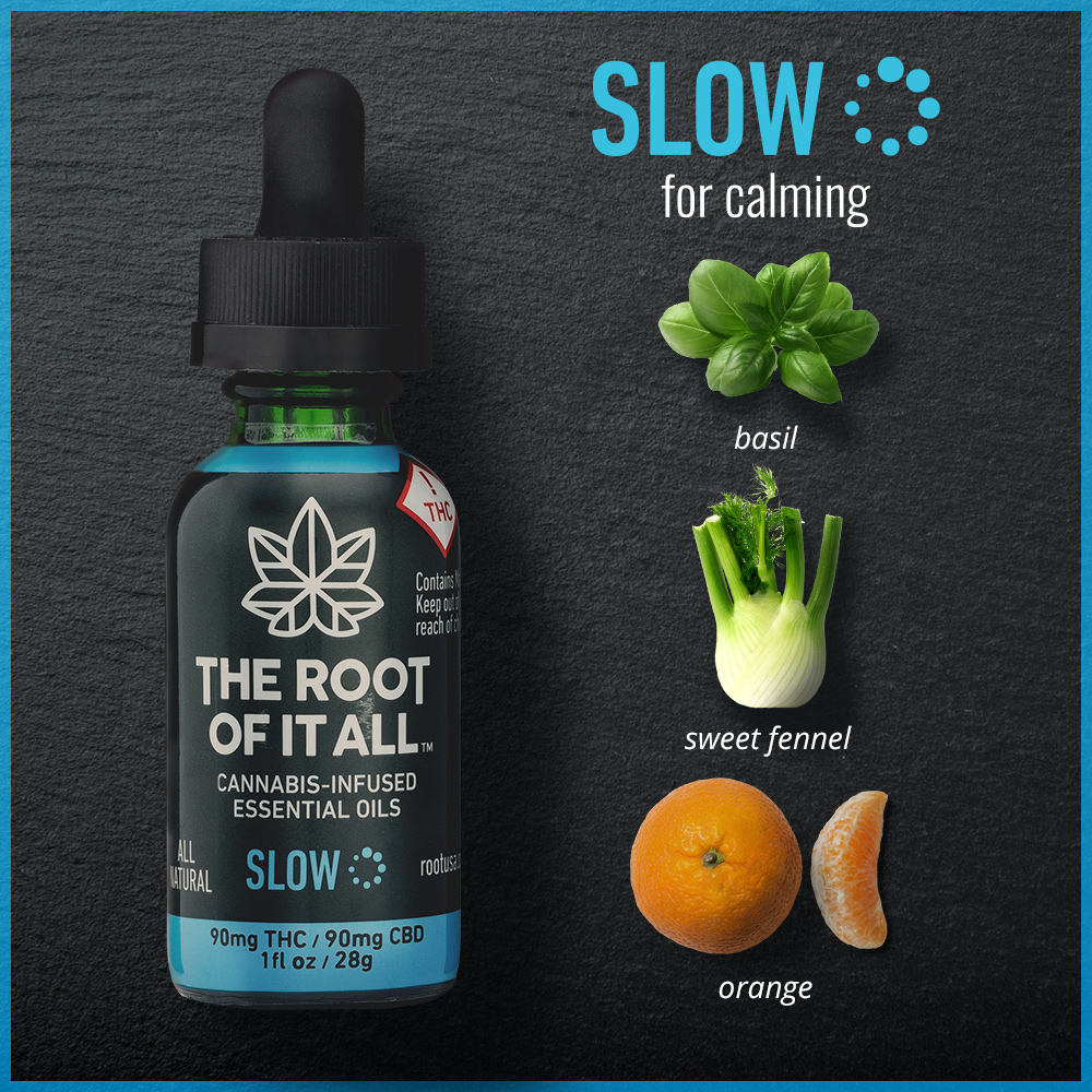 TROIA-SLOW-for-calming-product-ingredients